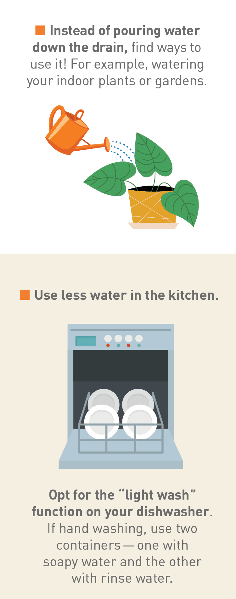 Graphics of plant being watered and dishwasher.