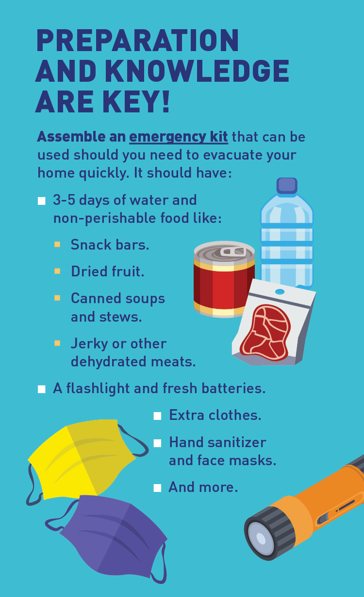 Graphics of items to have in your emergency kit.