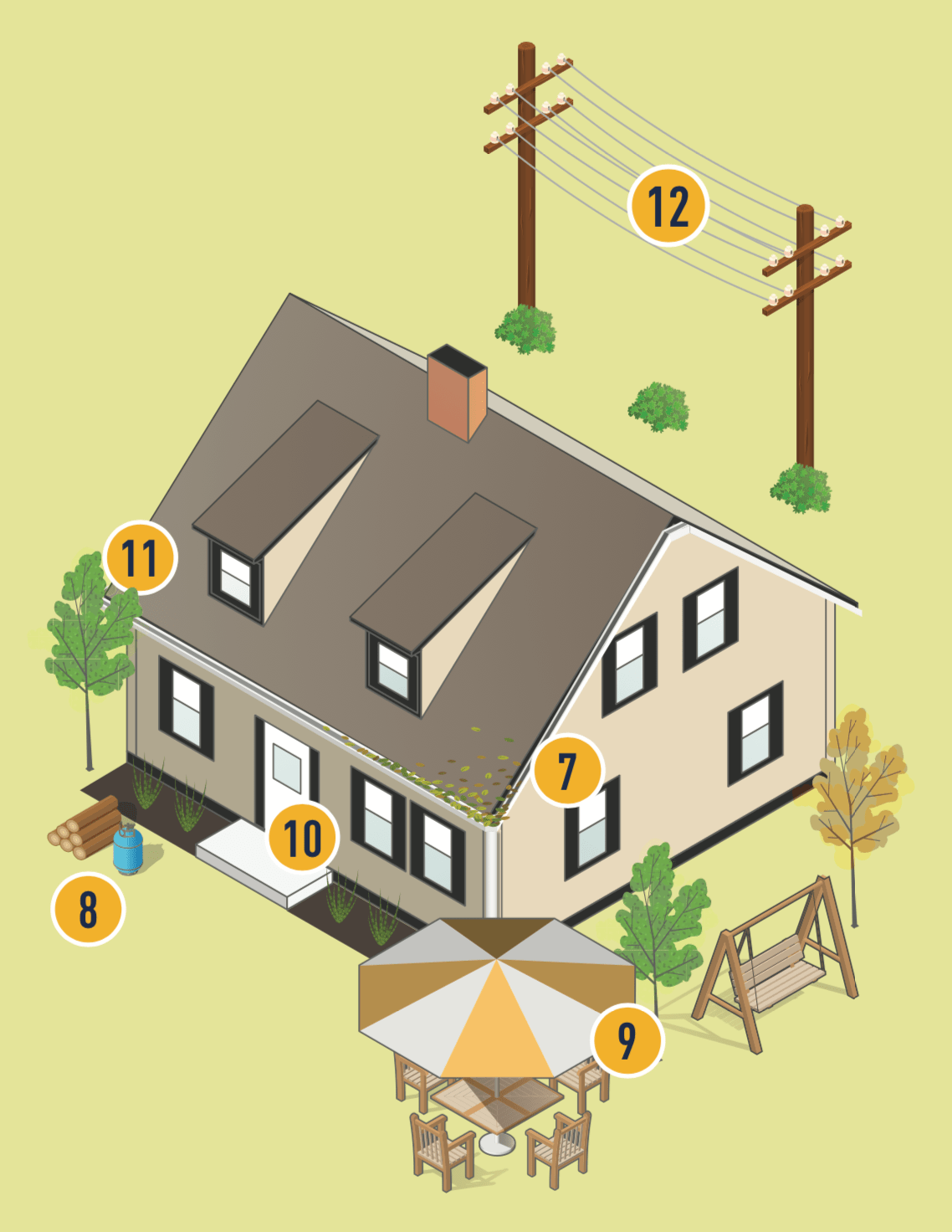 Illustration of a home with key defensible spaces to protect in case of a wildfire marked with numbers