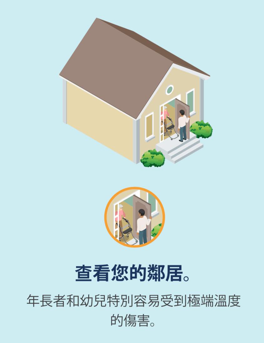 一個人在年長鄰居門外查看的插圖和圖示。