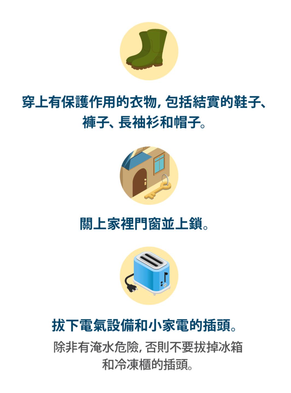 靴子、門、鑰匙和烤麵包機的插圖圖示