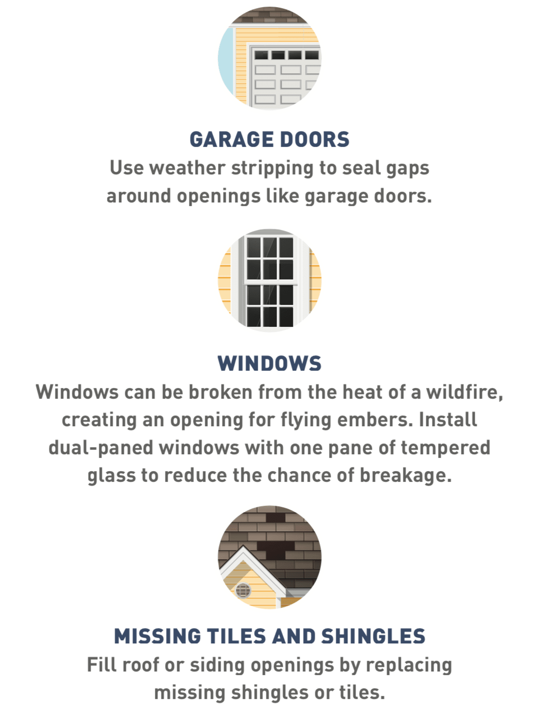 Illustrated icon of a garage door, icon of a window, and icon of missing roof tiles and shingles.