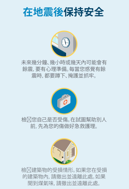 時鐘、醫療包和房屋破損的圖示