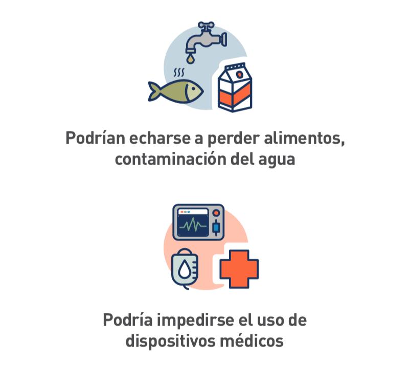 Ícono ilustrado de pescado contaminado, agua y leche, e ícono de dispositivos médicos