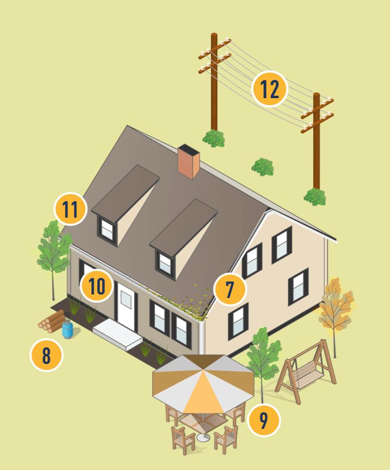 插圖顯示一棟可防範森林火災的住宅,周圍以數字 7、8、9、10、11、12 標出重要防衛空間。