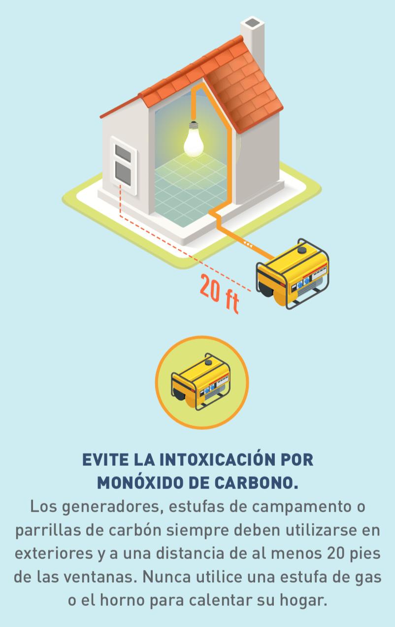 Ilustración de un generador ubicado afuera y a 20 pies de distancia de una ventana, e ícono de un generador.