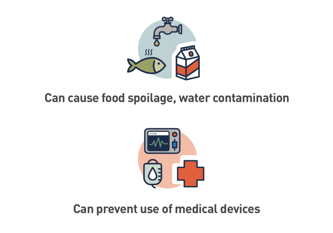 Illustrated icon of contaminated fish, water, and milk, and icon of medical devices