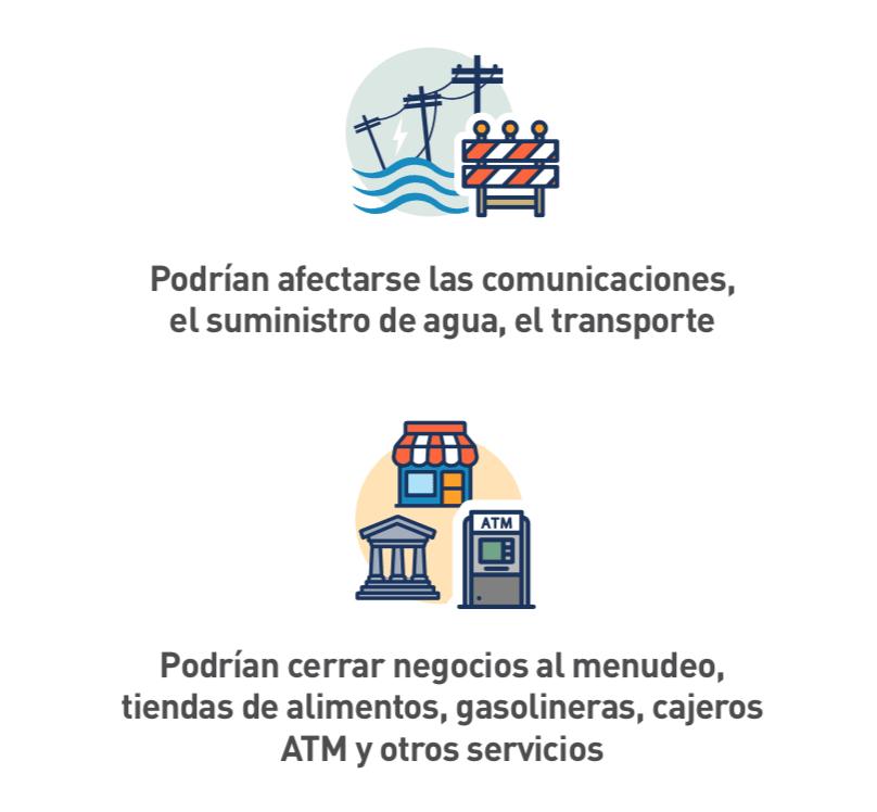 Ícono ilustrado de cables eléctricos, agua y barricada, e ícono de una tienda, un ATM y un edificio de gobierno.