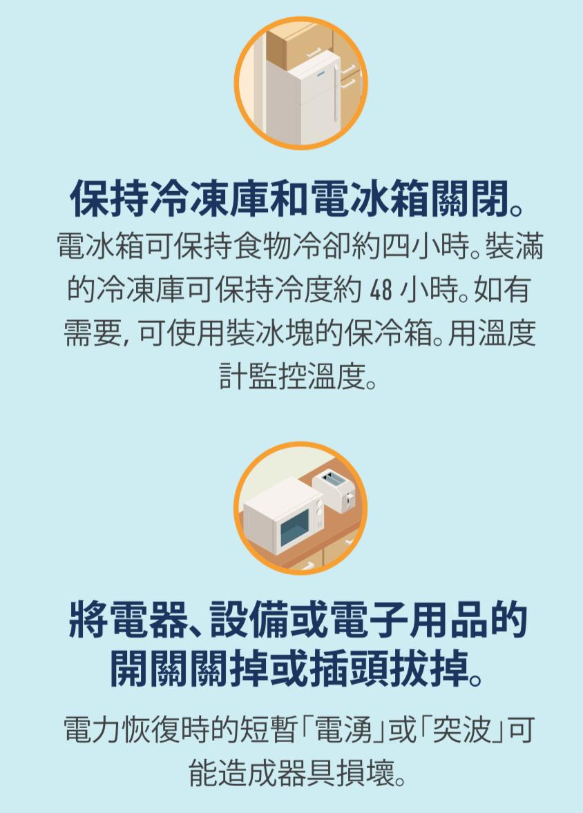 電冰箱和冷凍庫的圖示,以及烤麵包機和微波爐的圖示。