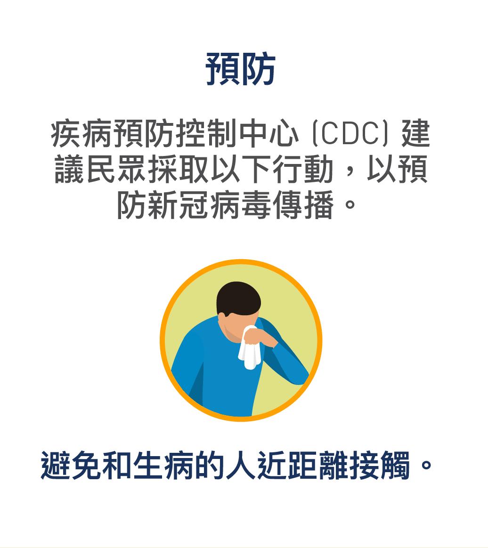 圖片顯示一名男子咳嗽時用面紙遮住