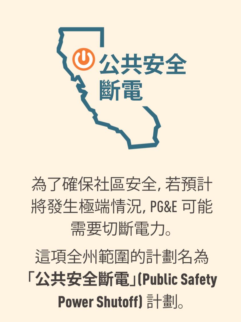 加州和一個公共安全斷電計劃開關鈕的插圖。
