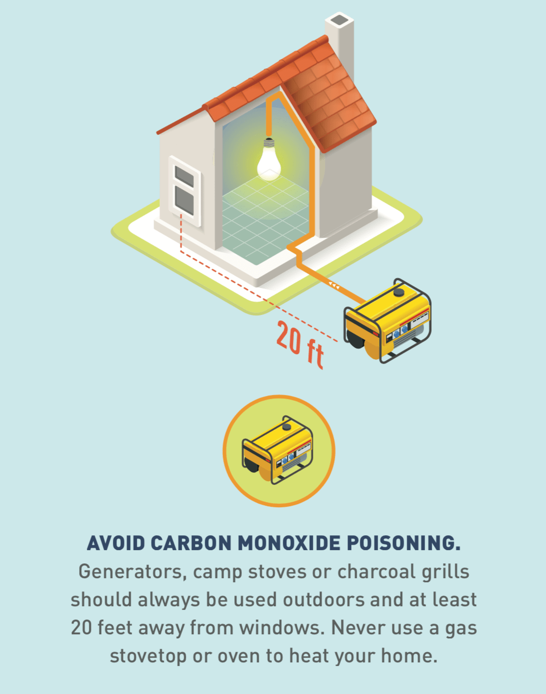 Illustrated icon of a generator placed outside and 20 feet away from a window