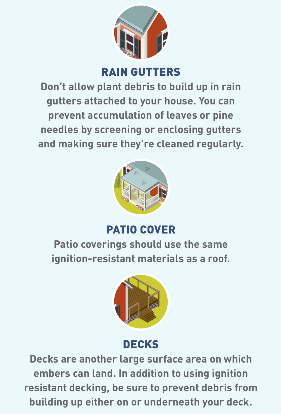 Illustrated icon of rain gutters, icon of a patio cover, and icon of a deck.