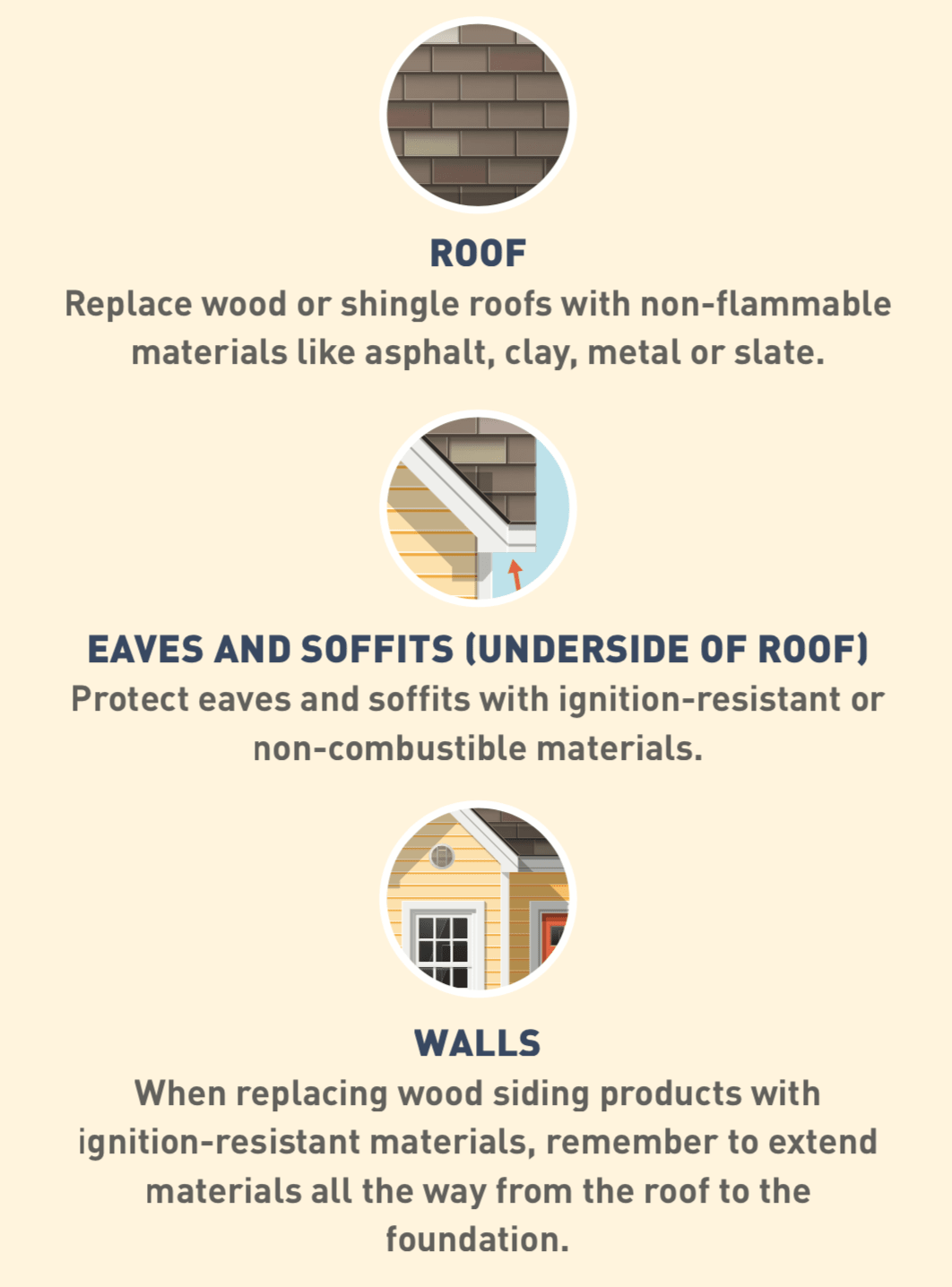 Illustrated icon of a roof, icon of the underside of a roof, and icon of house walls.