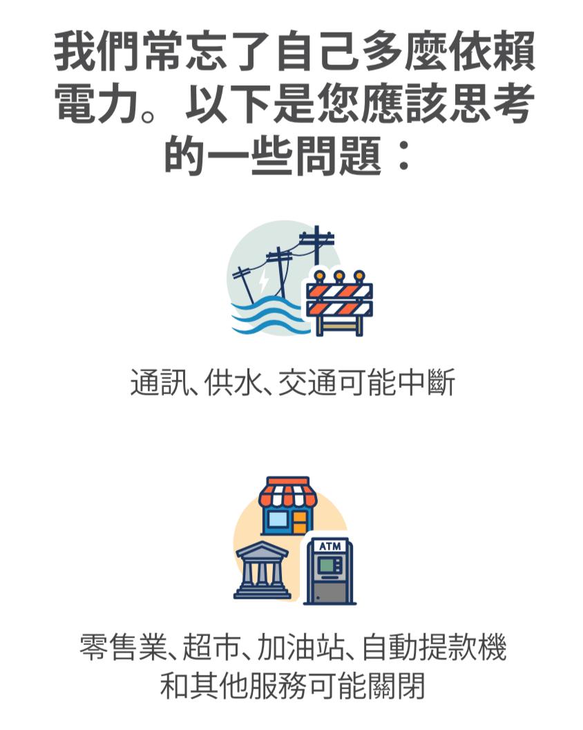 電線、水和路障的圖示,以及商店、自動提款機和政府建築物的圖示。