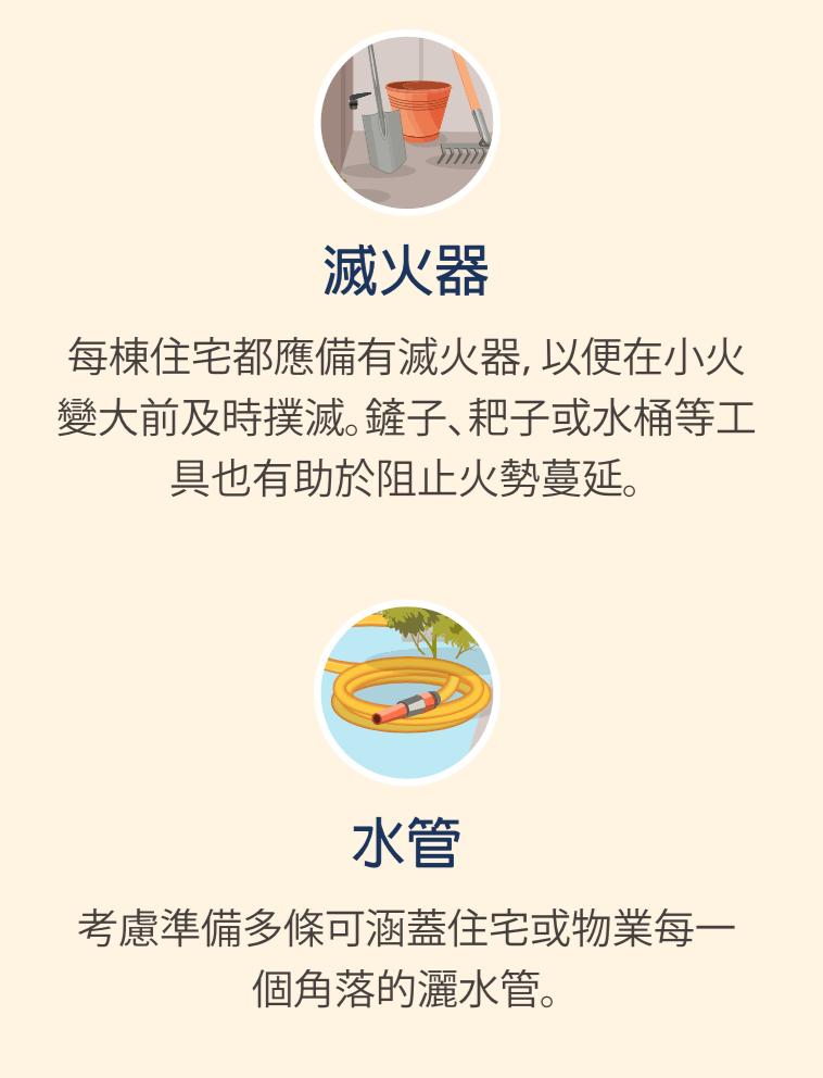滅火器、鏟子、水桶和耙子的圖示,以及水管的圖示。