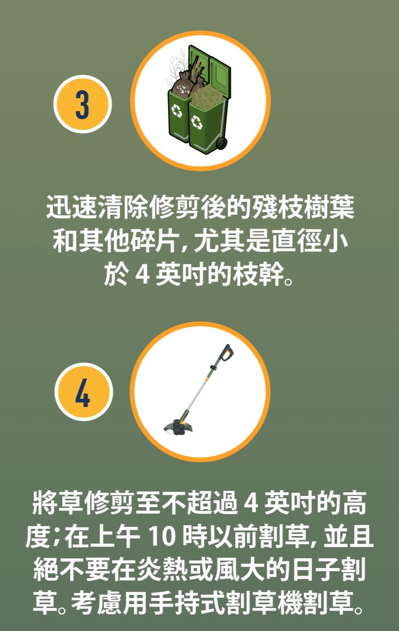 修剪後的殘枝樹葉丟入桶內的圖示, 以及割草機的圖示。