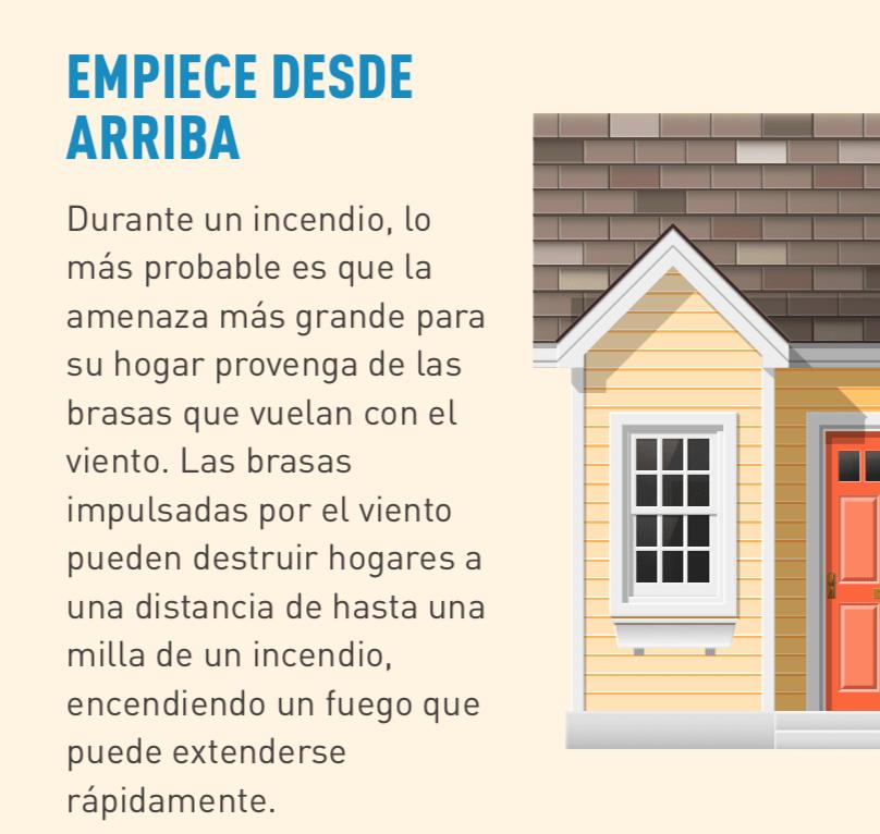 Ilustración de una casa amarilla con una puerta roja.