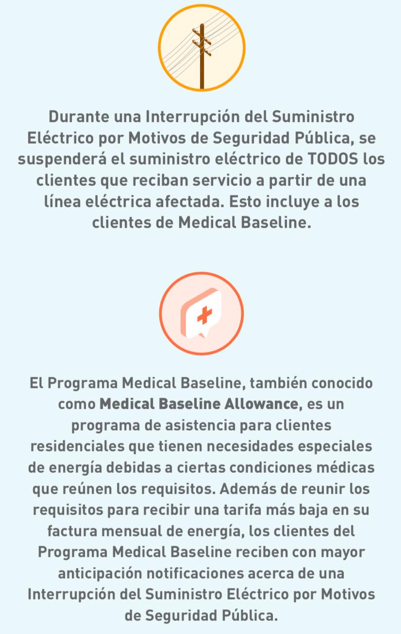 Ícono ilustrado de un cable eléctrico y del programa Medical Baseline