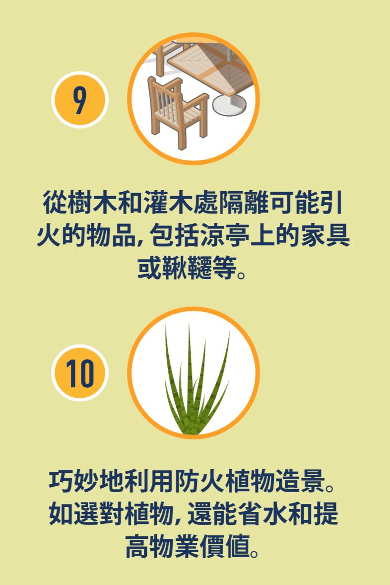 涼亭家具的圖示,以及防火植物的圖示。