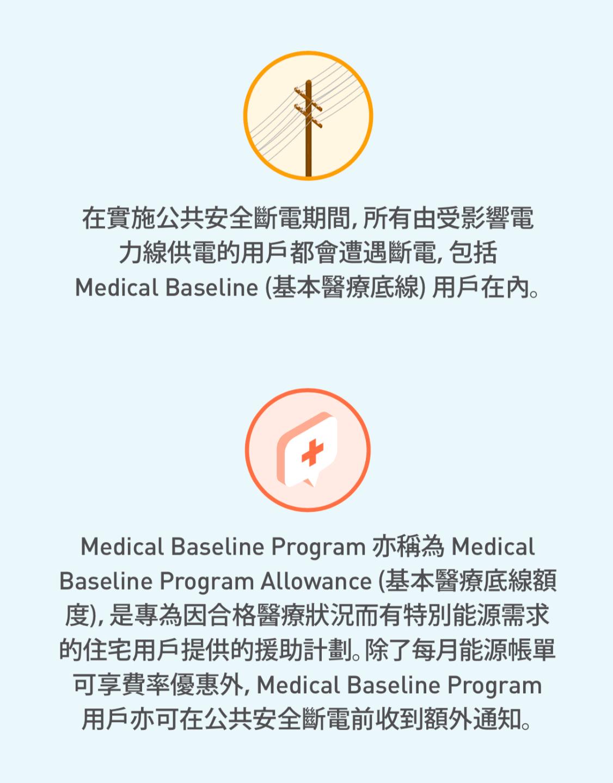 電力線和醫療基線計劃的插圖圖示
