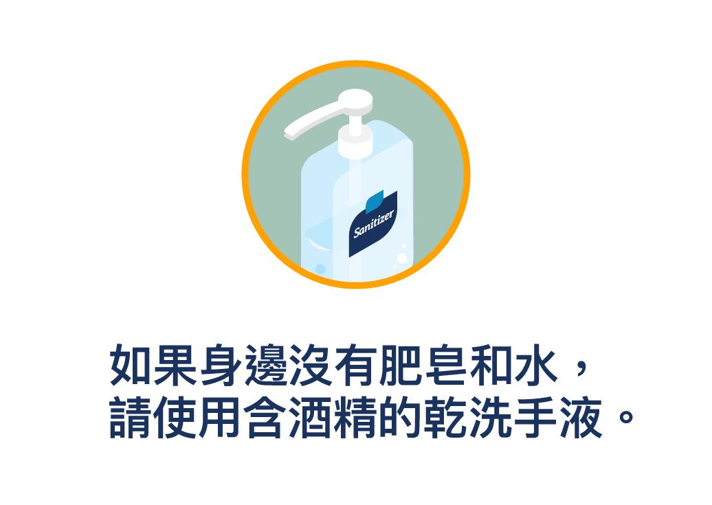 圖片顯示洗手液