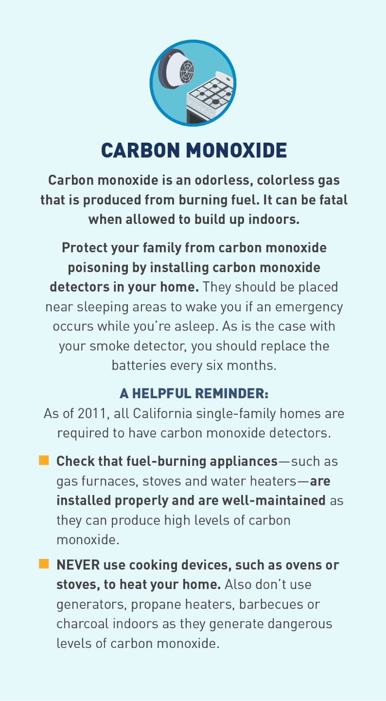 Graphic of carbon monoxide detector and stove
