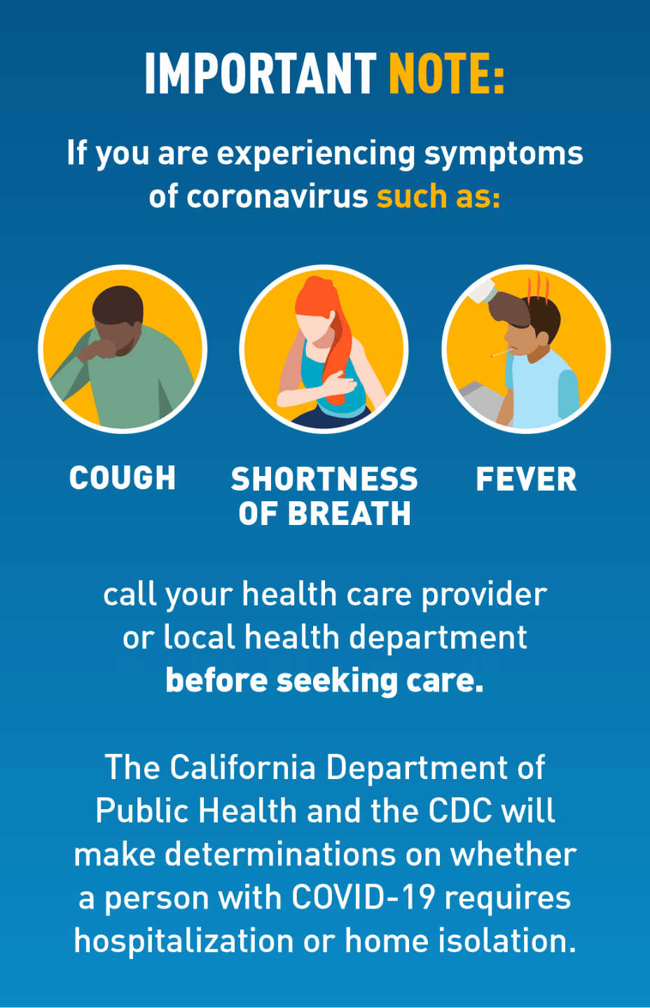 Graphic of individuals with cough, shortness of breath and fever.