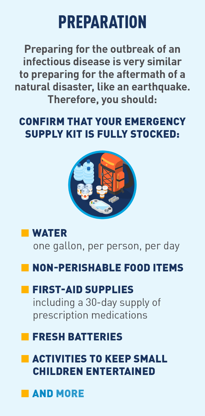 Graphic of backpack with emergency supplies