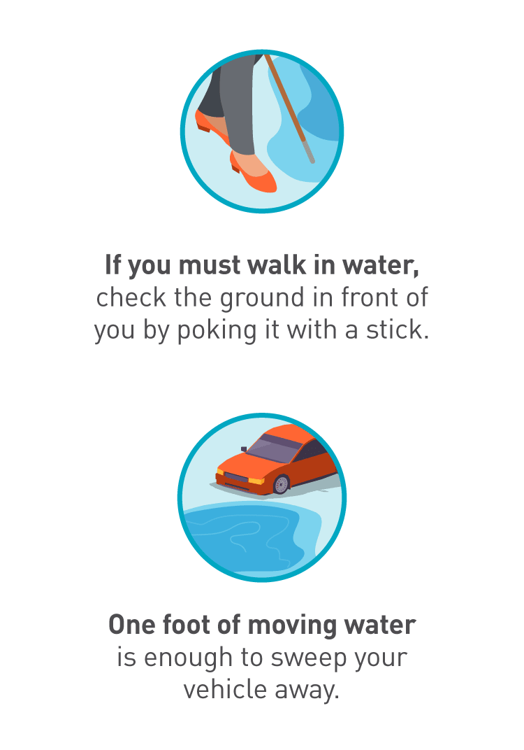 Graphic of person using stick to test water and graphic of car near flooded area