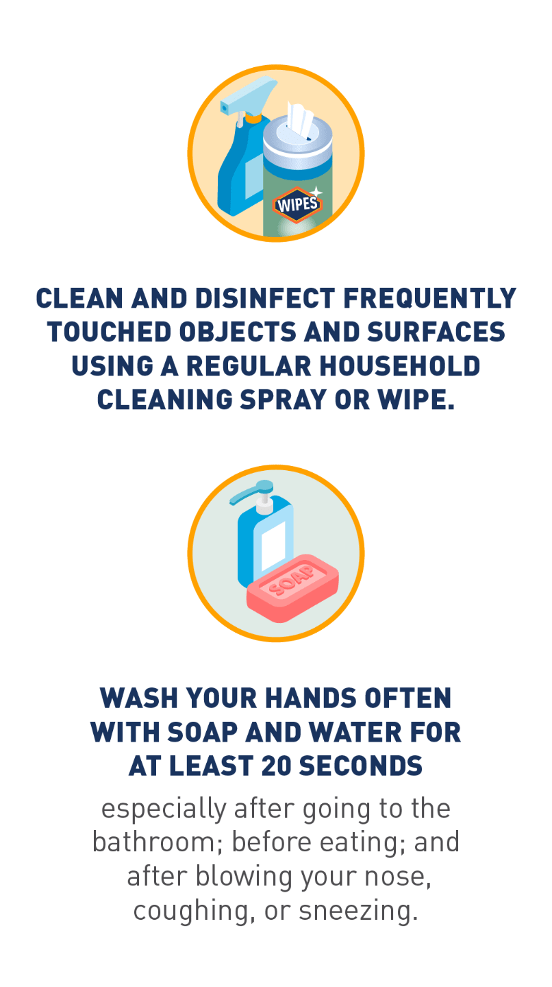 Graphic of clorox wipes and cleaning spray, and graphic of soap and hand sanitizer