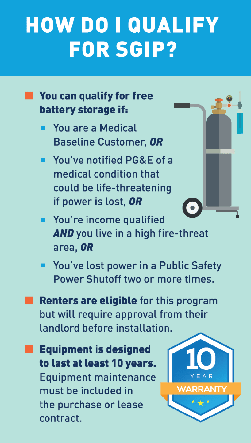 Graphic of oxygen tank and a graphic of warranty symbol.