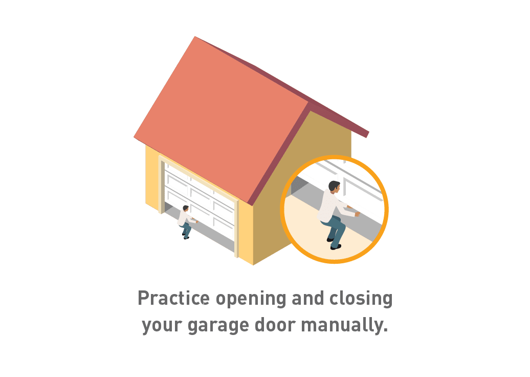 Graphic of man manually opening his garage door