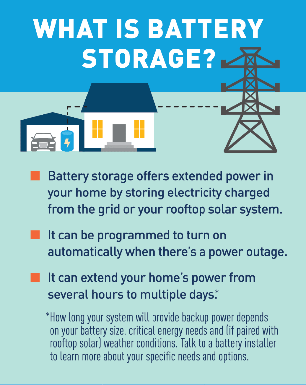 Graphic of house and battery storage receiving power from transmission tower