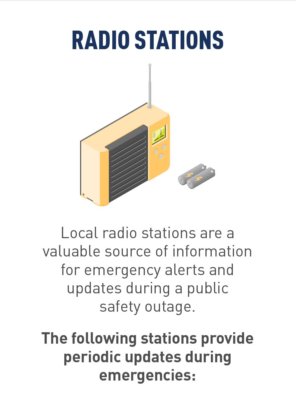 Graphic of battery-powered radio