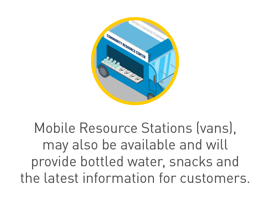 Graphic of van with bottled water